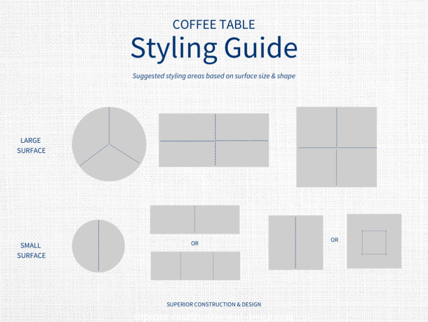 Superior construction and design Lebanon, TN coffee table styling guide